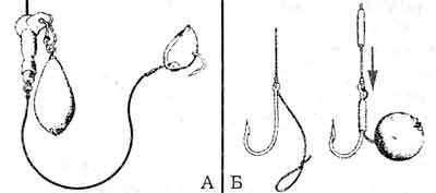 на каком расстоянии от крючка крепится грузило на удочке